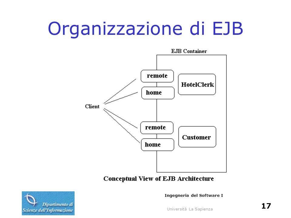 Università La Sapienza Ingegneria del Software I 17 Organizzazione di EJB