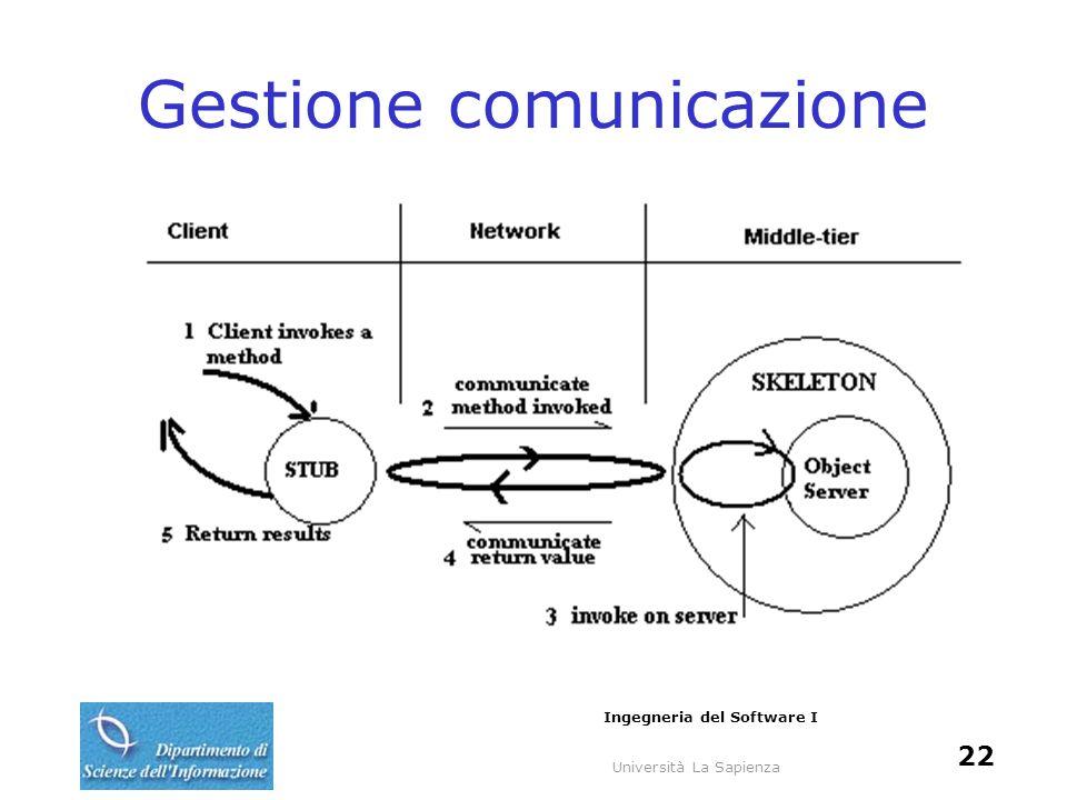 Università La Sapienza Ingegneria del Software I 22 Gestione comunicazione