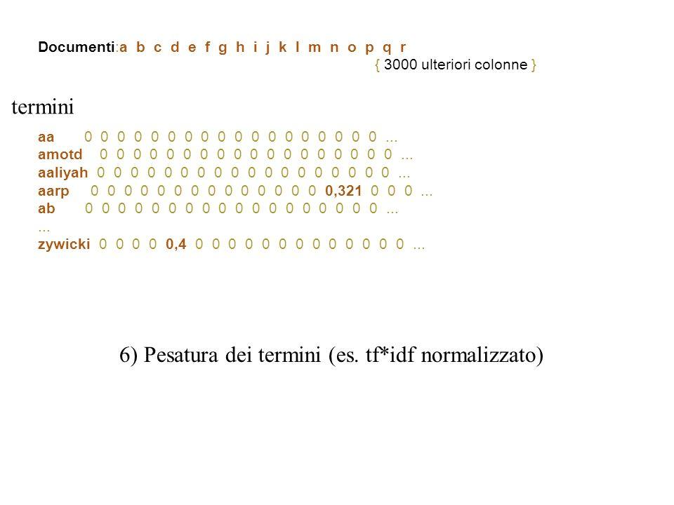 Documenti:a b c d e f g h i j k l m n o p q r { 3000 ulteriori colonne } aa 0 0 0 0 0 0 0 0 0 0 0 0 0 0 0 0 0 0...