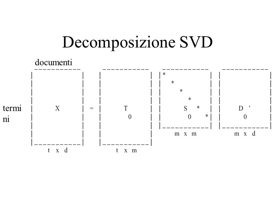 Decomposizione SVD documenti termi ni
