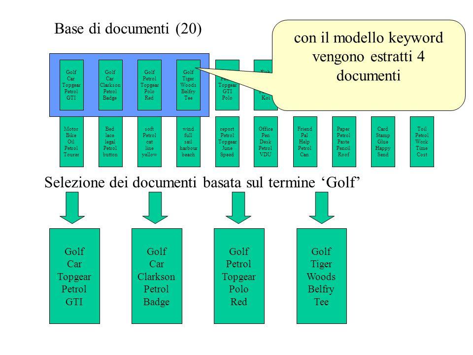 Confronto fra termini e documenti Il confronto fra un termine e un documento è rappresenatto dal valore di una cella X.