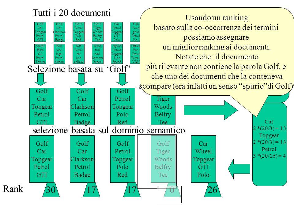 Decomposizione SVD documenti termi ni