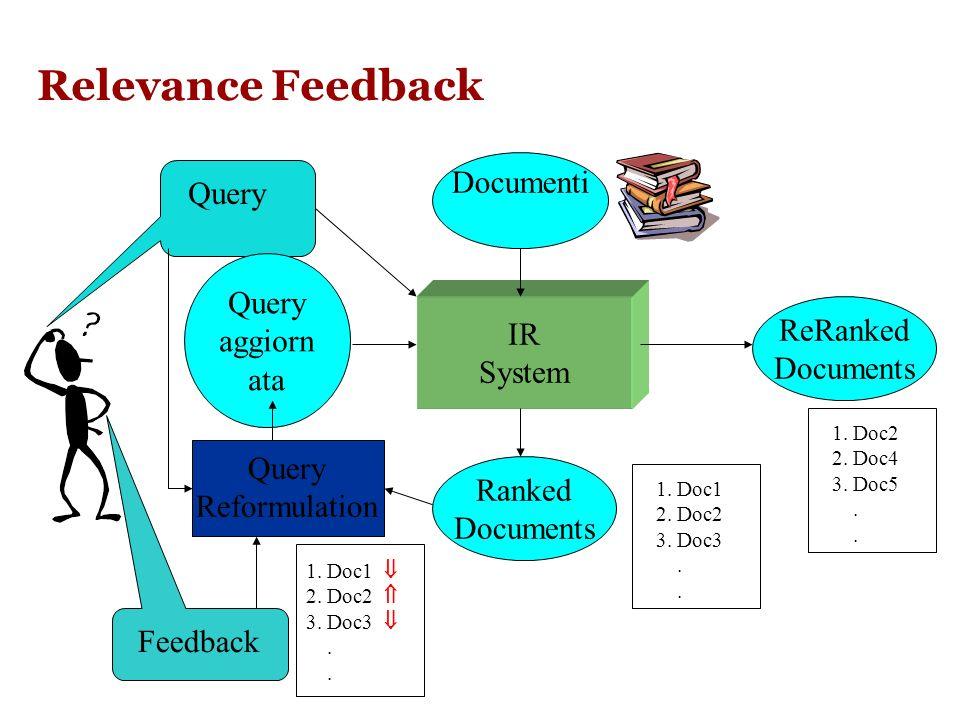 Relevance Feedback Dopo la presentazione di un set inziale di documenti, chiedi allutente di selezionare i più rilevanti Usa questo feedback per riformulare la query Presenta nuovi risultati allutente.