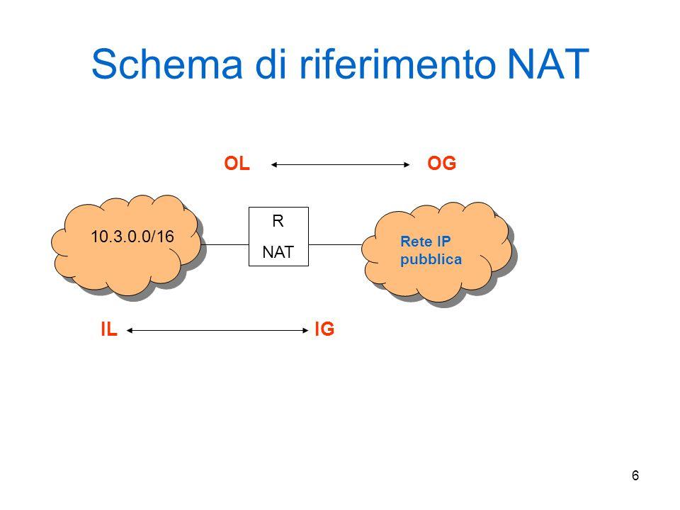 17 Per Query DNS originate dallesterno il NAT/ALG deve entrare nel merito del protocollo DNS; se fosse abilitato anche il NAT outiside entrerebbe nel merito anche delle query originate dallinterno DNS (OG) 128.9.0.107 IL 10.0.0.0/8 (ns.foo.com) IL(10.20.20.10) NAT2 isp2.com OG 193.17/16 IG 193.17.15/24 IG 140.16.10/24 NAT1 isp1.com OG 140.16/16 host x.foo.com (10.1.1.1) host y.bar.com (OG) (16.10.10.2) bar.com ns.bar.com OG (16.10.10.2) 1 2 3 5 6 4 La risposta contiene A RR (per x.foo.com) La Translation Table non ha un entry con un IL uguale a quello riportato nella risposta come A RR.