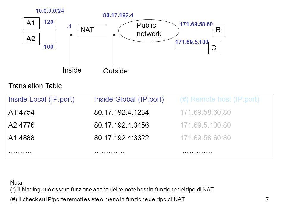 18 Per Query DNS PTR RR originate dallesterno (risoluzione inversa) DNS (OG) 128.9.0.107 IL 10.0.0.0/8 (ns.foo.com) IL(10.20.20.10) NAT2 isp2.com OG 193.17/16 IG 193.17.15/24 IG 140.16.10/24 NAT1 isp1.com OG 140.16/16 host x.foo.com (10.1.1.1) host y.bar.com (OG) (16.10.10.2) bar.com ns.bar.com OG (16.10.10.2) 1 3 5 6 2 2) NAT1 legge che il campo QNAME della Query contiene 2.10.16.140.in-addr.arpa.
