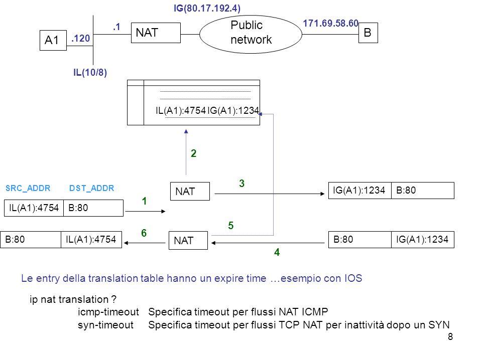 19 Network Address Translation tipologia