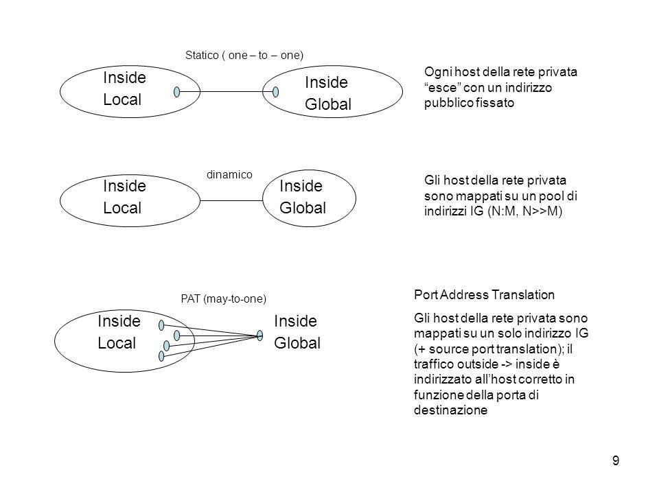 10 Configurazione IOS del router /* definizione dei pool ip nat-pool pool1 80.17.192.1 80.17.192.254 netmask 255.255.255.0 ip nat-pool pool2 80.17.193.1 80.17.193.254 netmask 255.255.255.0 /* regole di natting: traffico che ha next hop che fa matching con la regola map1 viene nattato con pool1….