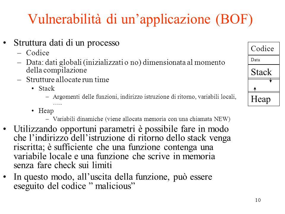 10 Vulnerabilità di unapplicazione (BOF) Struttura dati di un processo –Codice –Data: dati globali (inizializzati o no) dimensionata al momento della