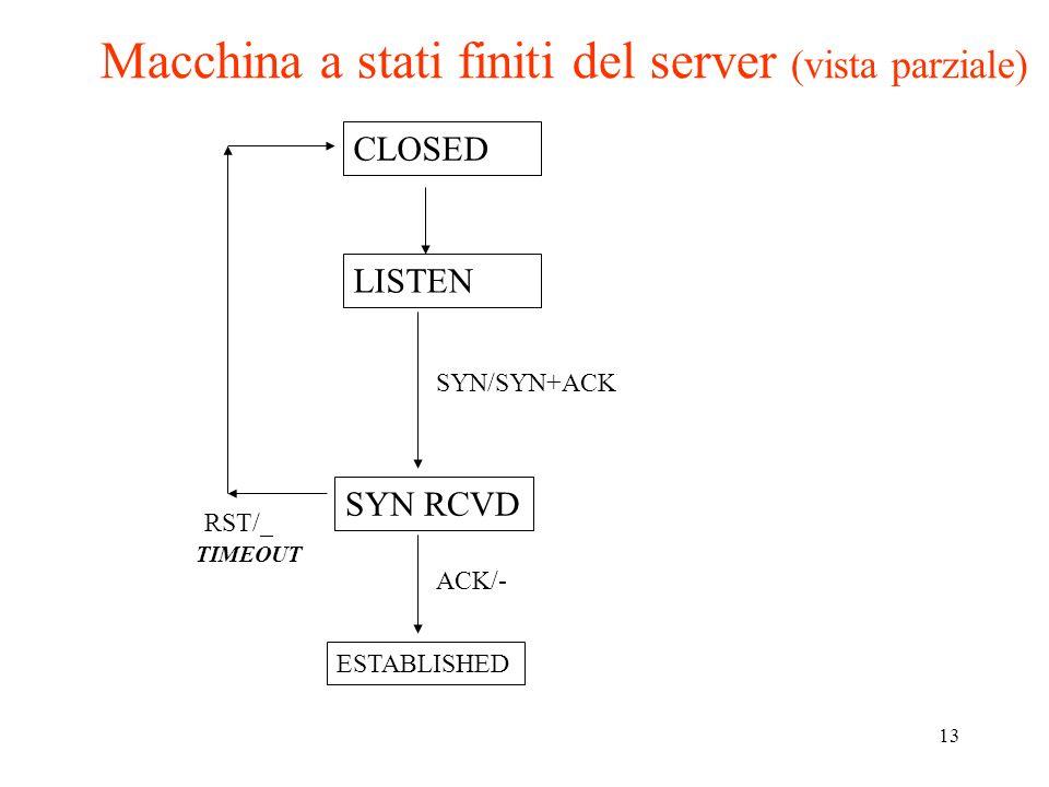 13 LISTEN SYN/SYN+ACK SYN RCVD ESTABLISHED ACK/- TIMEOUT CLOSED RST/_ Macchina a stati finiti del server (vista parziale)
