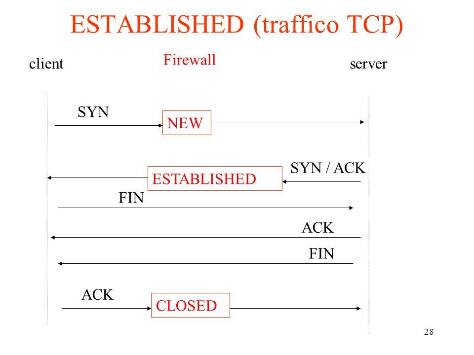 28 ESTABLISHED (traffico TCP) clientserver SYN SYN / ACK Firewall NEW ESTABLISHED FIN ACK FIN CLOSED
