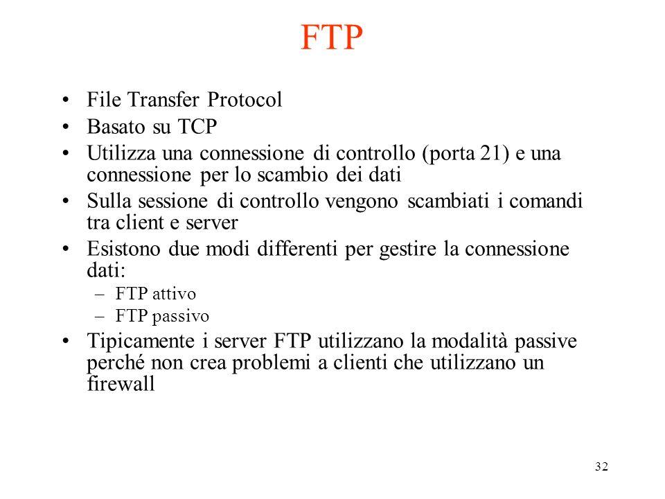 32 FTP File Transfer Protocol Basato su TCP Utilizza una connessione di controllo (porta 21) e una connessione per lo scambio dei dati Sulla sessione