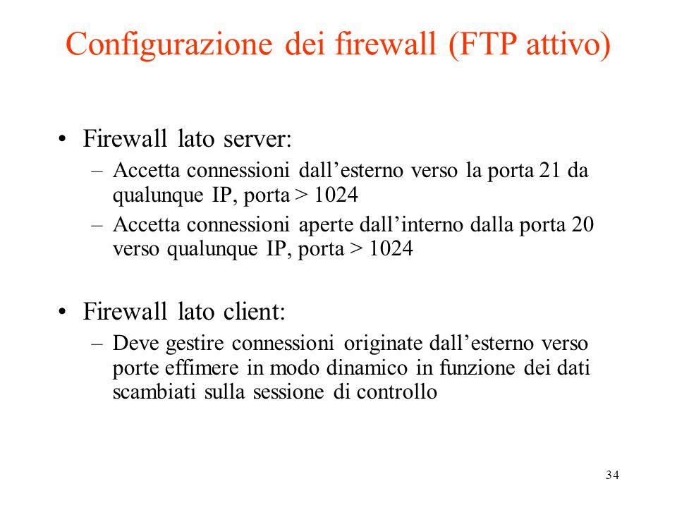 34 Configurazione dei firewall (FTP attivo) Firewall lato server: –Accetta connessioni dallesterno verso la porta 21 da qualunque IP, porta > 1024 –Ac