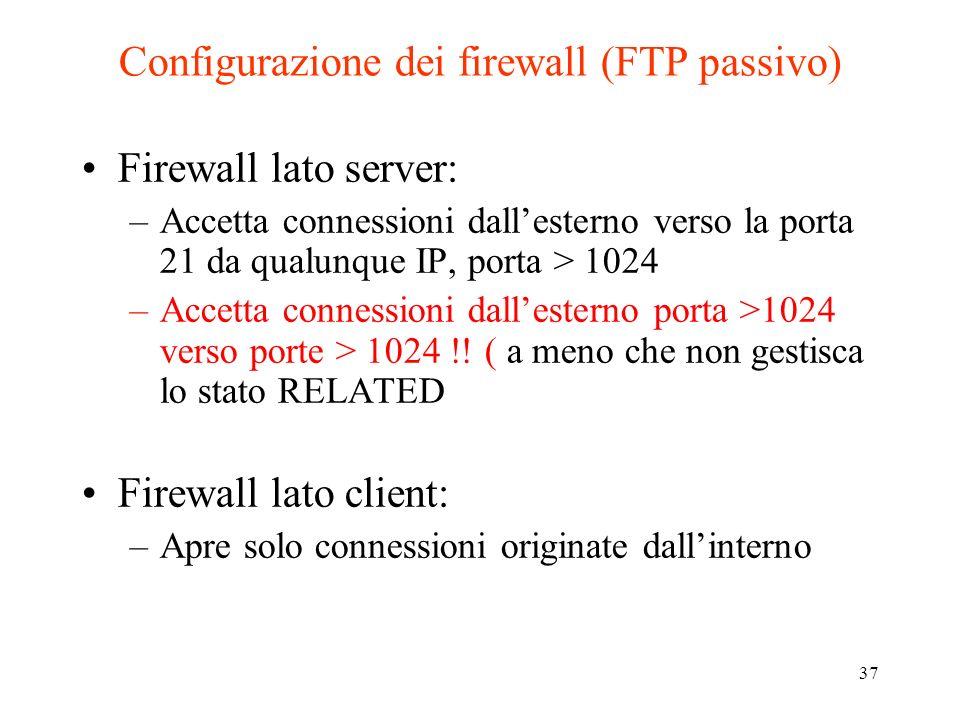 37 Configurazione dei firewall (FTP passivo) Firewall lato server: –Accetta connessioni dallesterno verso la porta 21 da qualunque IP, porta > 1024 –A