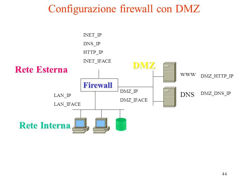 44 Configurazione firewall con DMZFirewall DMZ Rete Interna Rete Esterna www DNS INET_IP DNS_IP HTTP_IP INET_IFACE LAN_IP LAN_IFACE DMZ_HTTP_IP DMZ_DN