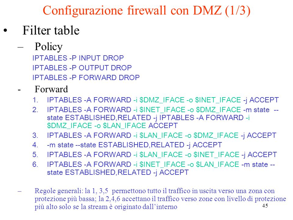 45 Configurazione firewall con DMZ (1/3) Filter table –Policy IPTABLES -P INPUT DROP IPTABLES -P OUTPUT DROP IPTABLES -P FORWARD DROP -Forward 1.IPTAB