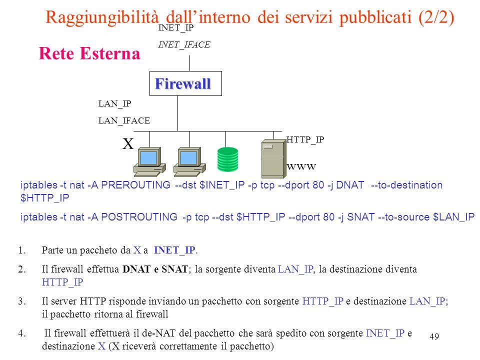 49 Raggiungibilità dallinterno dei servizi pubblicati (2/2) iptables -t nat -A PREROUTING --dst $INET_IP -p tcp --dport 80 -j DNAT --to-destination $H