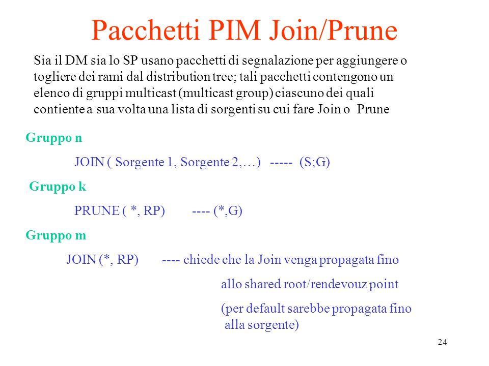 24 Pacchetti PIM Join/Prune Sia il DM sia lo SP usano pacchetti di segnalazione per aggiungere o togliere dei rami dal distribution tree; tali pacchetti contengono un elenco di gruppi multicast (multicast group) ciascuno dei quali contiente a sua volta una lista di sorgenti su cui fare Join o Prune Gruppo n JOIN ( Sorgente 1, Sorgente 2,…) ----- (S;G) Gruppo k PRUNE ( *, RP) ---- (*,G) Gruppo m JOIN (*, RP) ---- chiede che la Join venga propagata fino allo shared root/rendevouz point (per default sarebbe propagata fino alla sorgente)