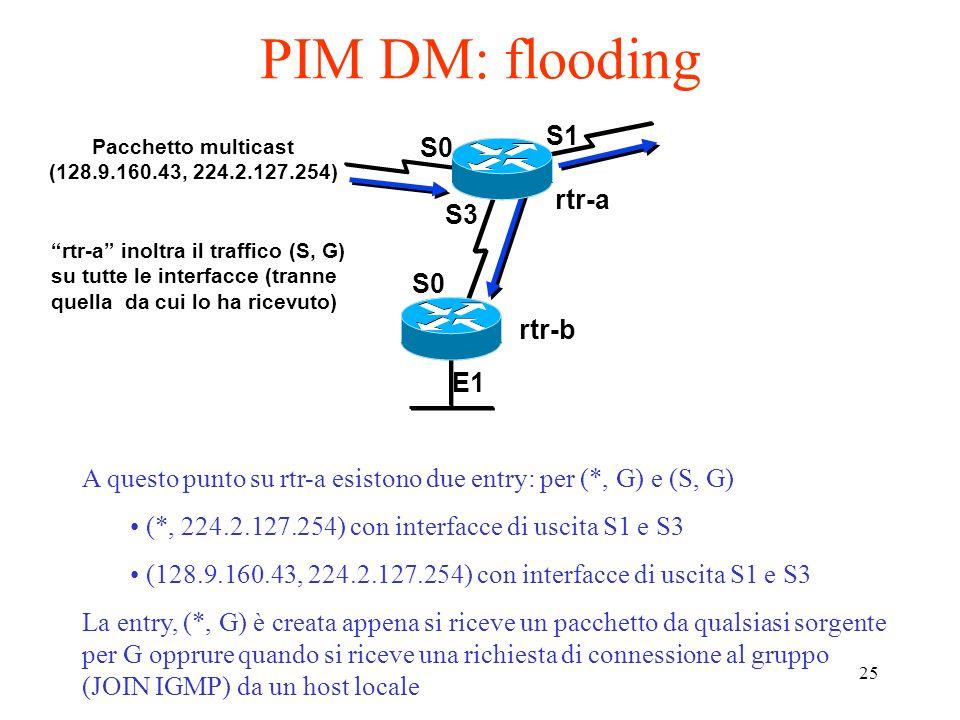 25 PIM DM: flooding rtr-a inoltra il traffico (S, G) su tutte le interfacce (tranne quella da cui lo ha ricevuto) Pacchetto multicast (128.9.160.43, 224.2.127.254) S0 rtr-a rtr-b S1 E1 S0 S3 A questo punto su rtr-a esistono due entry: per (*, G) e (S, G) (*, 224.2.127.254) con interfacce di uscita S1 e S3 (128.9.160.43, 224.2.127.254) con interfacce di uscita S1 e S3 La entry, (*, G) è creata appena si riceve un pacchetto da qualsiasi sorgente per G opprure quando si riceve una richiesta di connessione al gruppo (JOIN IGMP) da un host locale