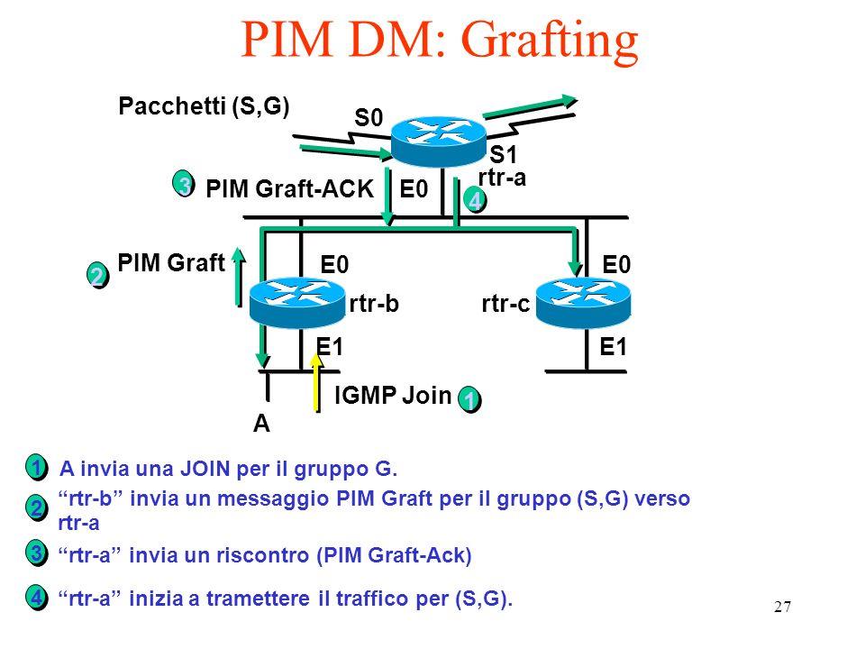 27 PIM DM: Grafting E0 S0 rtr-b Pacchetti (S,G) A A invia una JOIN per il gruppo G.