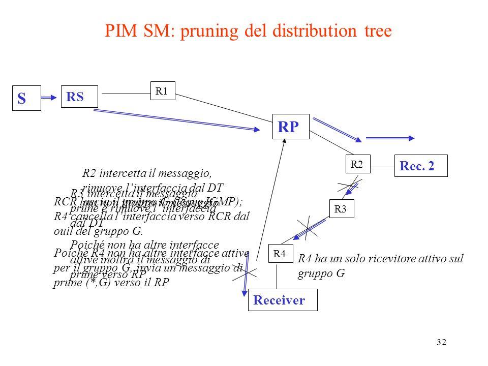 32 RS R2 RP R1 R3 R4 Receiver S PIM SM: pruning del distribution tree R4 ha un solo ricevitore attivo sul gruppo G RCR lascia il gruppo G (leave IGMP); R4 cancella linterfaccia verso RCR dal ouil del gruppo G.