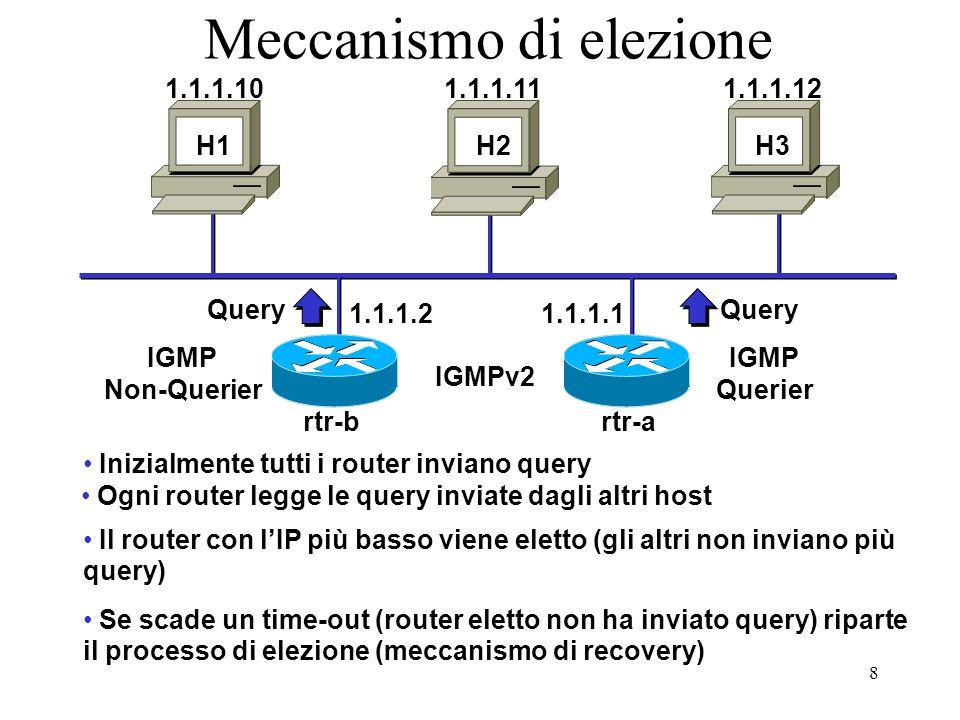 8 Meccanismo di elezione IGMPv2 1.1.1.11.1.1.2 H1 H2H3 1.1.1.101.1.1.111.1.1.12 Inizialmente tutti i router inviano query Query Ogni router legge le query inviate dagli altri host IGMP Querier Il router con lIP più basso viene eletto (gli altri non inviano più query) IGMP Non-Querier rtr-artr-b Se scade un time-out (router eletto non ha inviato query) riparte il processo di elezione (meccanismo di recovery)