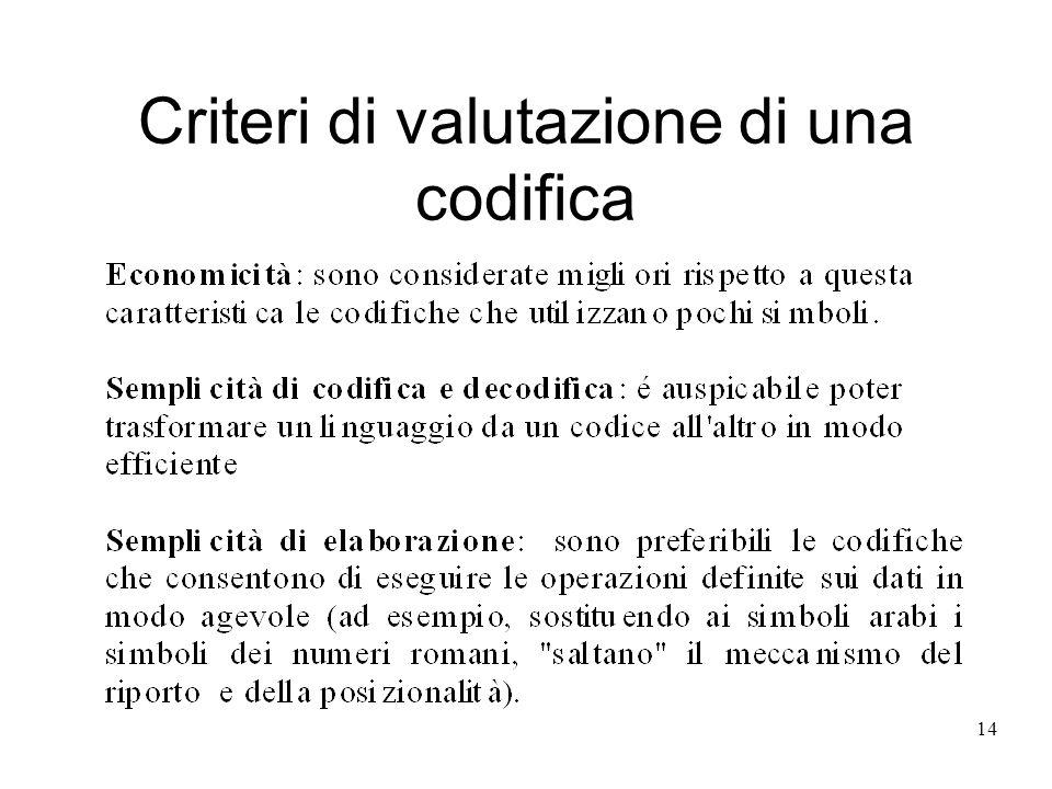 14 Criteri di valutazione di una codifica