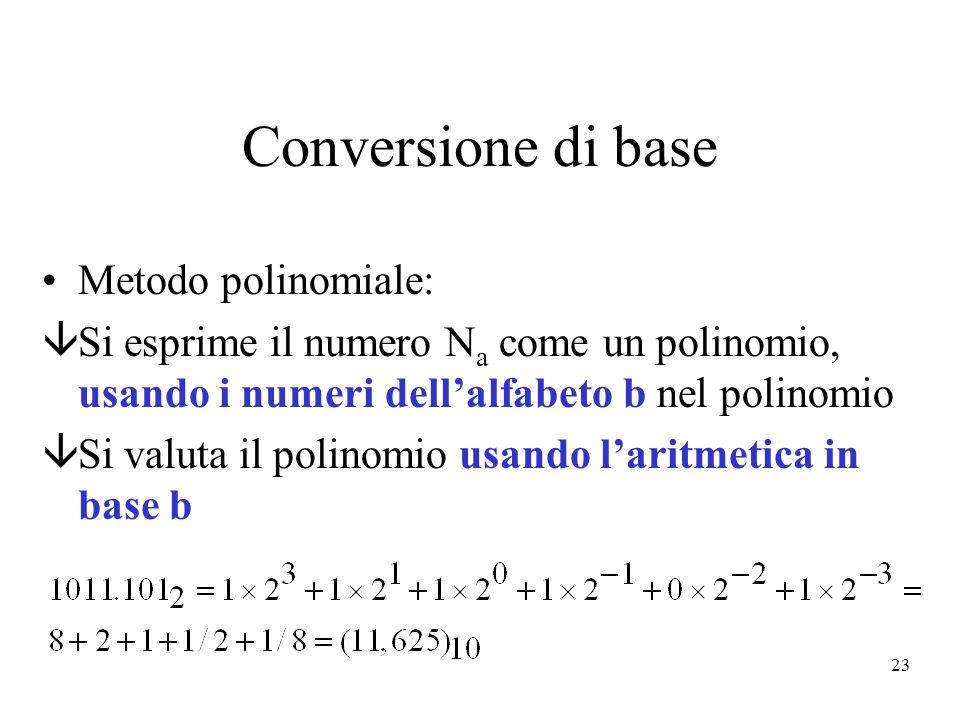 23 Conversione di base Metodo polinomiale: âSi esprime il numero N a come un polinomio, usando i numeri dellalfabeto b nel polinomio âSi valuta il pol