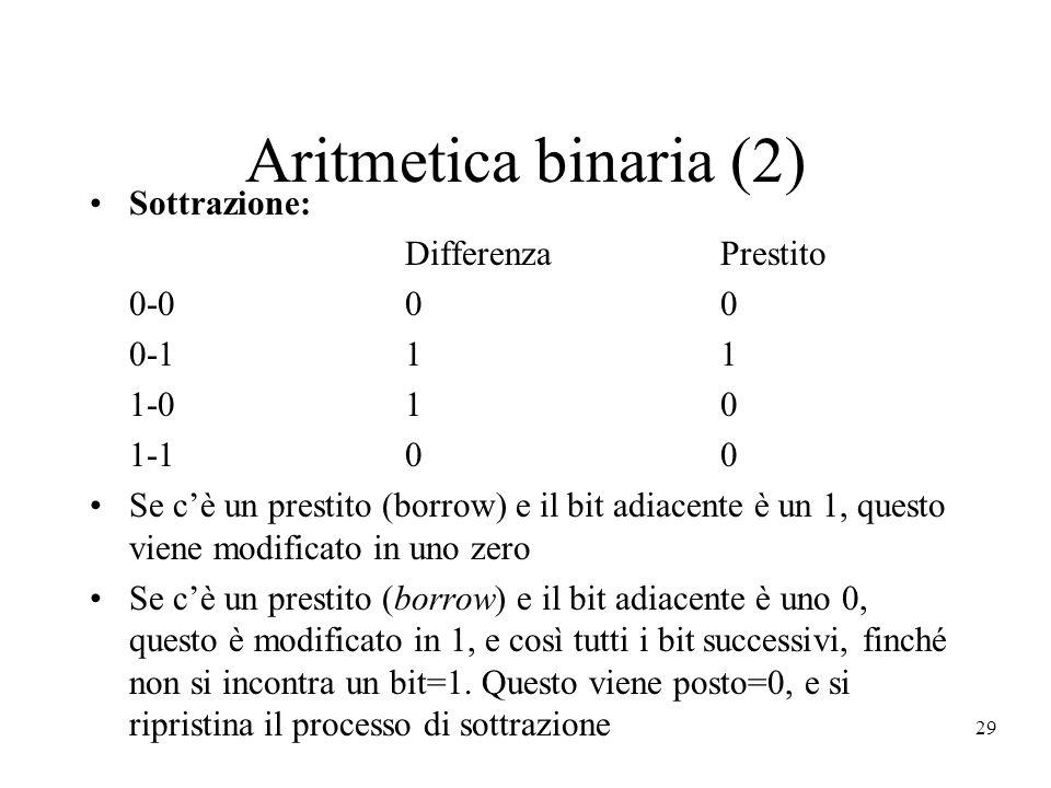 29 Aritmetica binaria (2) Sottrazione: DifferenzaPrestito 0-000 0-111 1-010 1-100 Se cè un prestito (borrow) e il bit adiacente è un 1, questo viene m