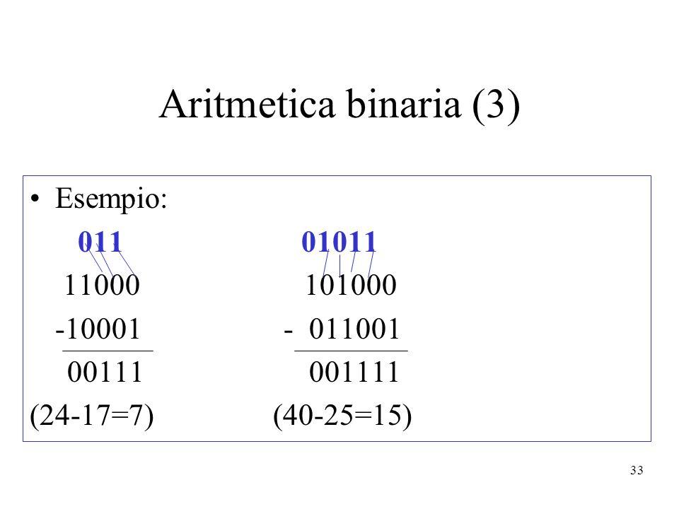 33 Aritmetica binaria (3) Esempio: 01101011 11000 101000 -10001 - 011001 00111 001111 (24-17=7) (40-25=15)