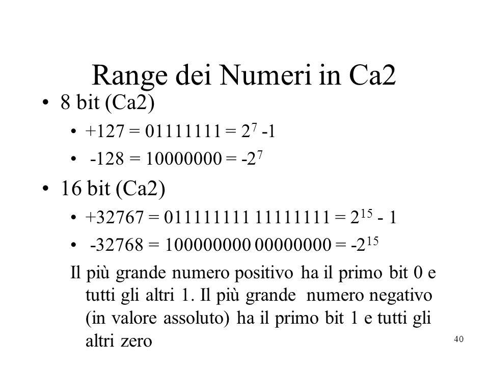 40 Range dei Numeri in Ca2 8 bit (Ca2) +127 = 01111111 = 2 7 -1 -128 = 10000000 = -2 7 16 bit (Ca2) +32767 = 011111111 11111111 = 2 15 - 1 -32768 = 10