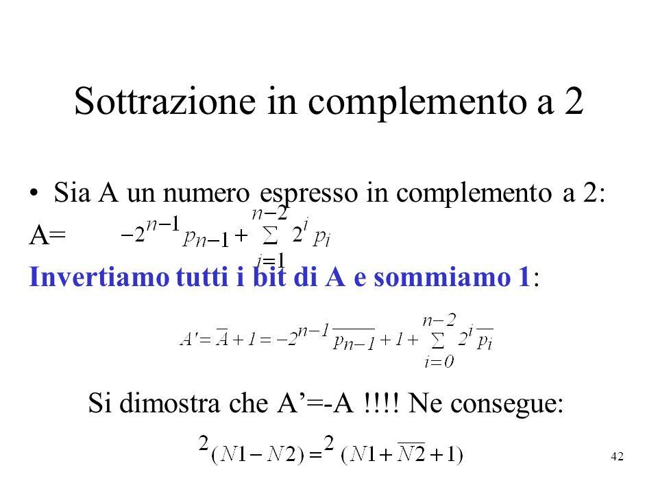 42 Sottrazione in complemento a 2 Sia A un numero espresso in complemento a 2: A= Invertiamo tutti i bit di A e sommiamo 1: Si dimostra che A=-A !!!!