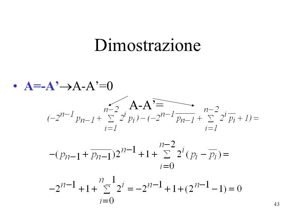43 Dimostrazione A=-A A-A=0 A-A=