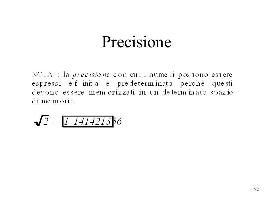 52 Precisione