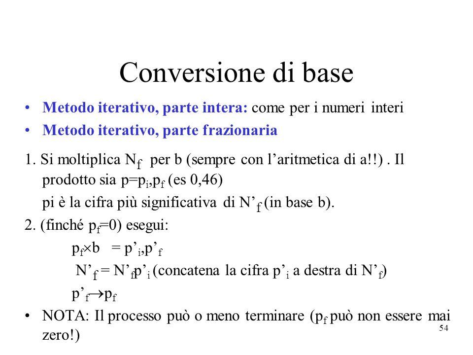 54 Conversione di base Metodo iterativo, parte intera: come per i numeri interi Metodo iterativo, parte frazionaria 1. Si moltiplica N f per b (sempre