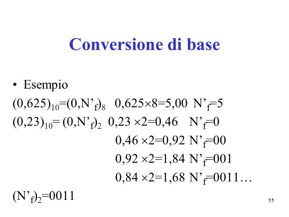 55 Conversione di base Esempio (0,625) 10 =(0,N f ) 8 0,625 8=5,00 N f =5 (0,23) 10 = (0,N f ) 2 0,23 2=0,46 N f =0 0,46 2=0,92 N f =00 0,92 2=1,84 N f =001 0,84 2=1,68 N f =0011… (N f ) 2 =0011
