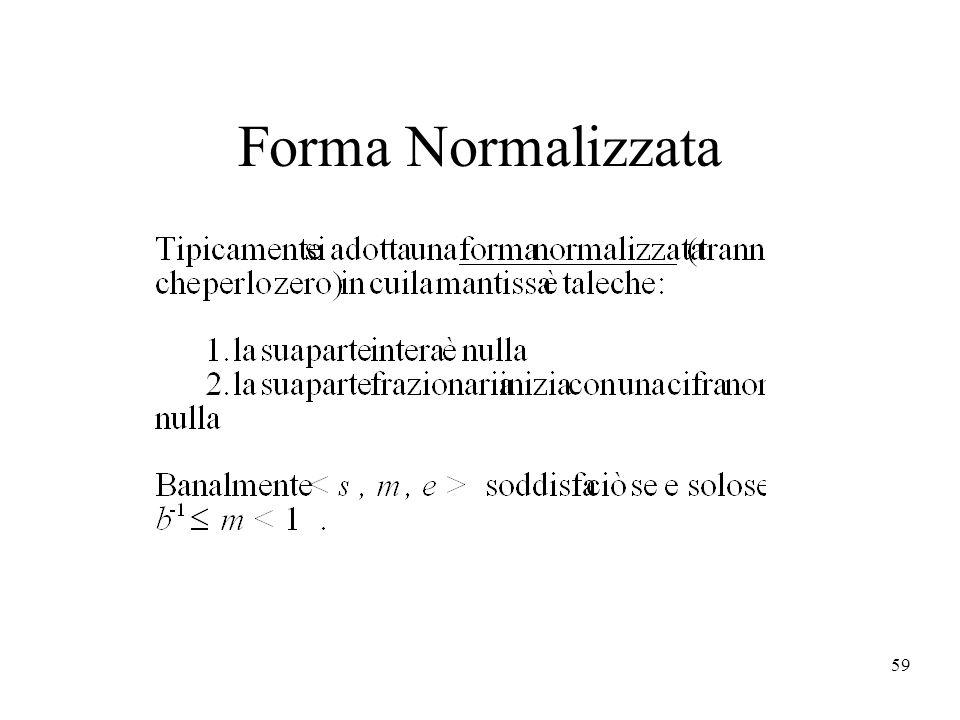 59 Forma Normalizzata