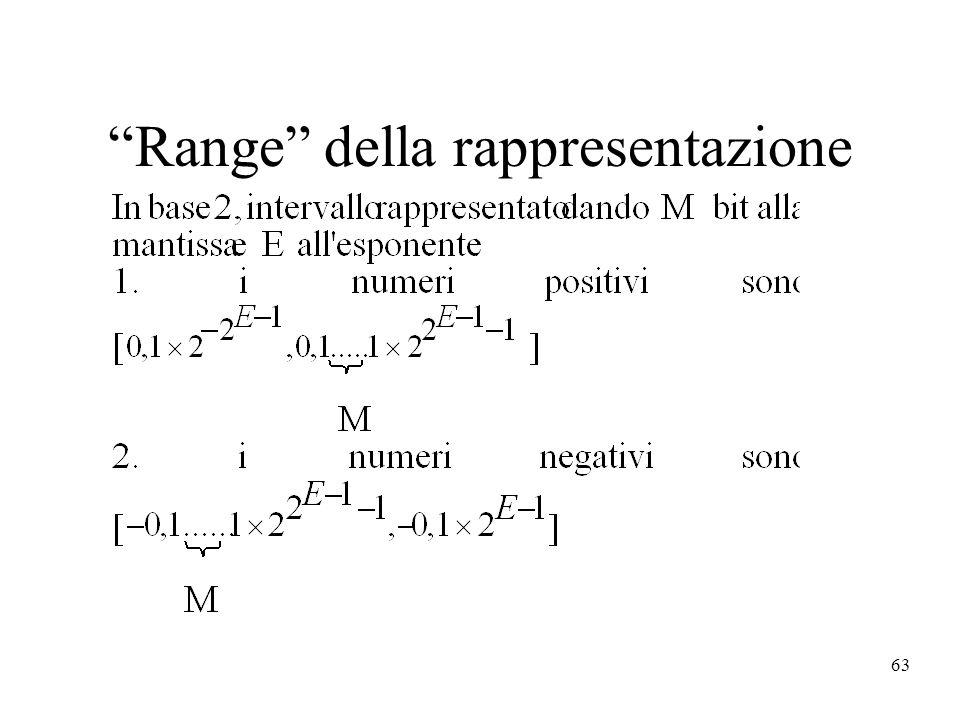 63 Range della rappresentazione