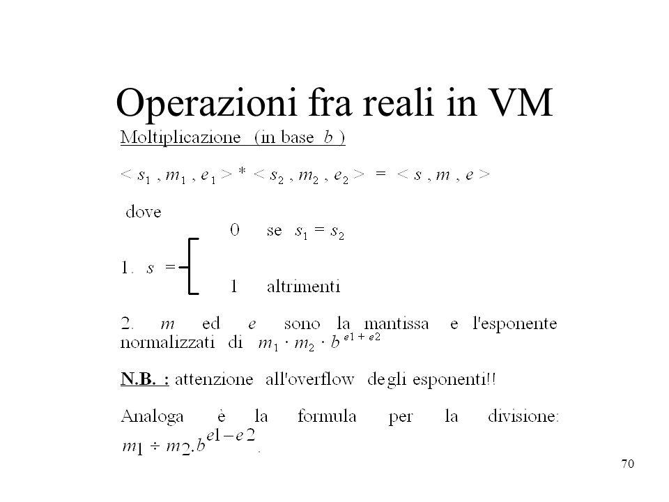 70 Operazioni fra reali in VM