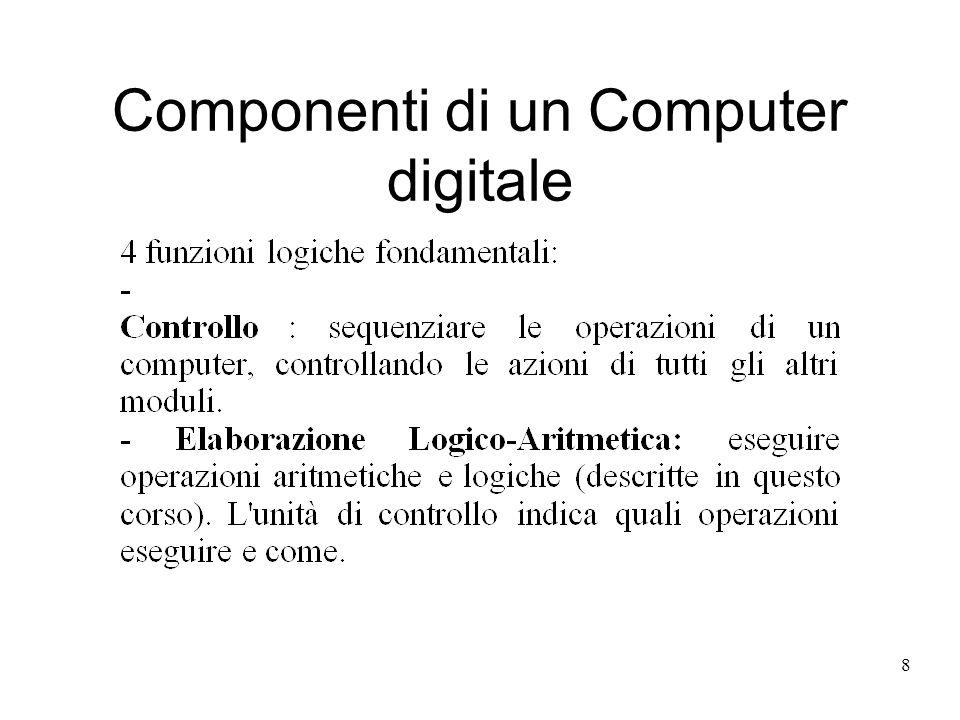 8 Componenti di un Computer digitale