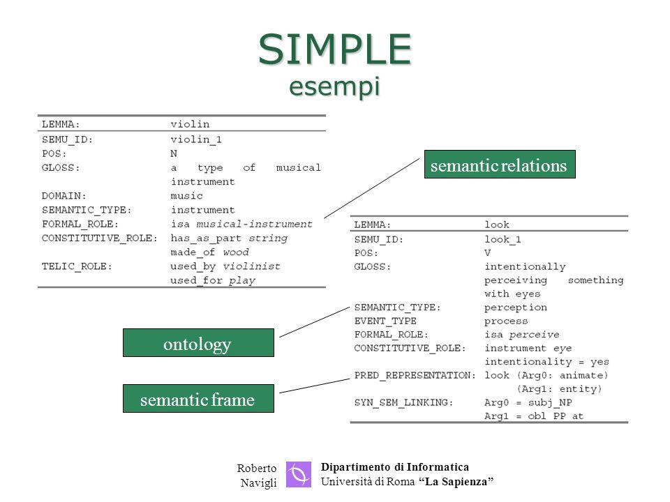 Dipartimento di Informatica Università di Roma La Sapienza Roberto Navigli SIMPLE esempi semantic frame semantic relations ontology