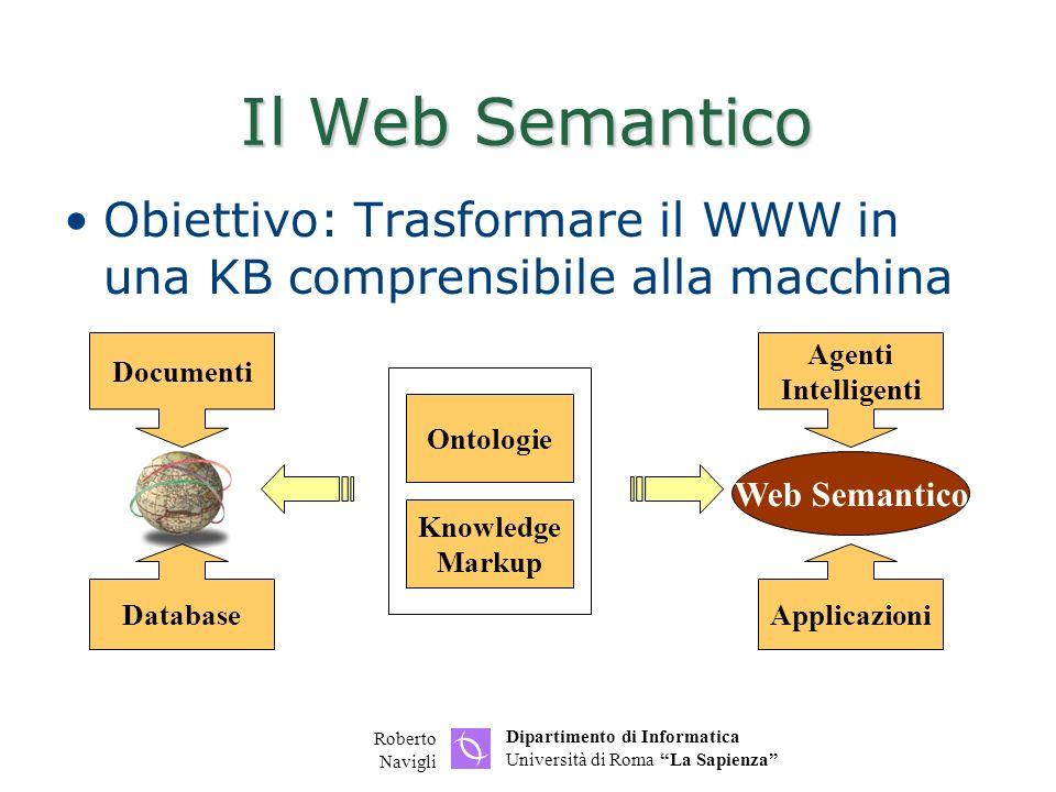 Dipartimento di Informatica Università di Roma La Sapienza Roberto Navigli Il Web Semantico Obiettivo: Trasformare il WWW in una KB comprensibile alla macchina Web Semantico Ontologie Knowledge Markup Agenti Intelligenti Applicazioni Documenti Database