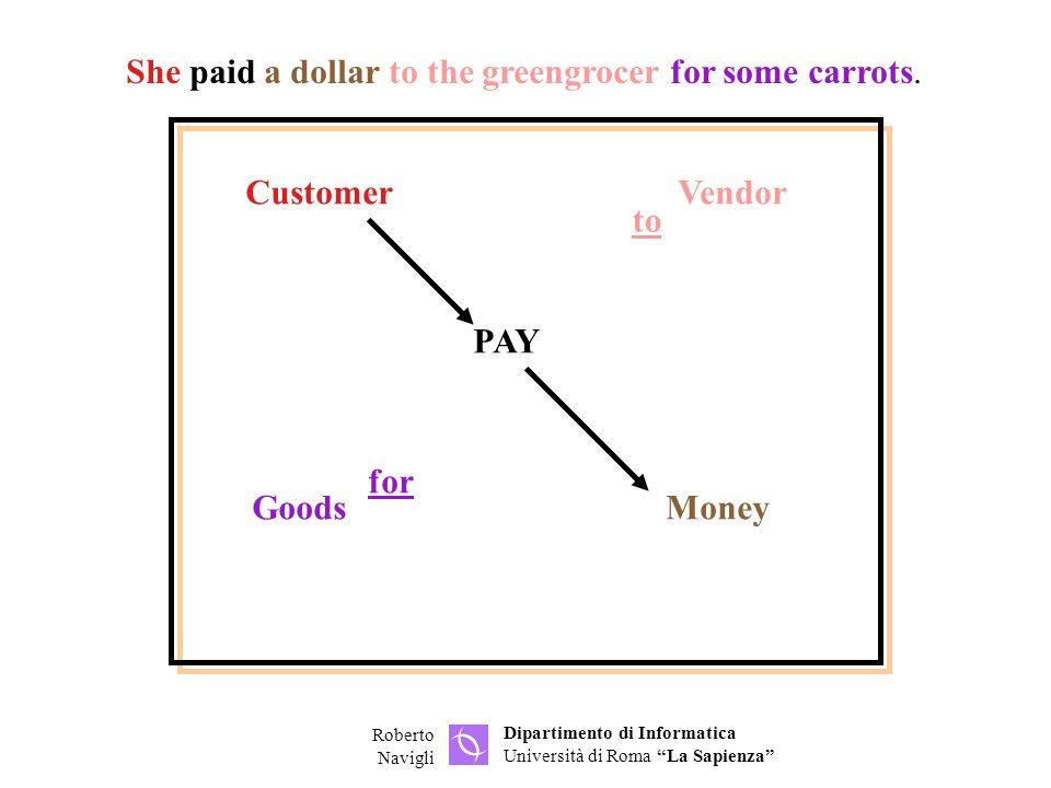 Dipartimento di Informatica Università di Roma La Sapienza Roberto Navigli CustomerVendor GoodsMoney PAY for to She paid a dollar to the greengrocer for some carrots.