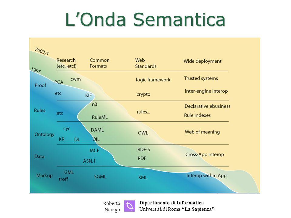 Dipartimento di Informatica Università di Roma La Sapienza Roberto Navigli LOnda Semantica