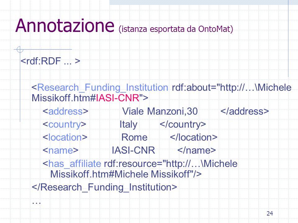 23 Ontomat Input : ontologia (DAML+OIL) pagina html Output : Pagina Html con annotazioni inserite nell header Istanze esportate (annotazione in DAML+O