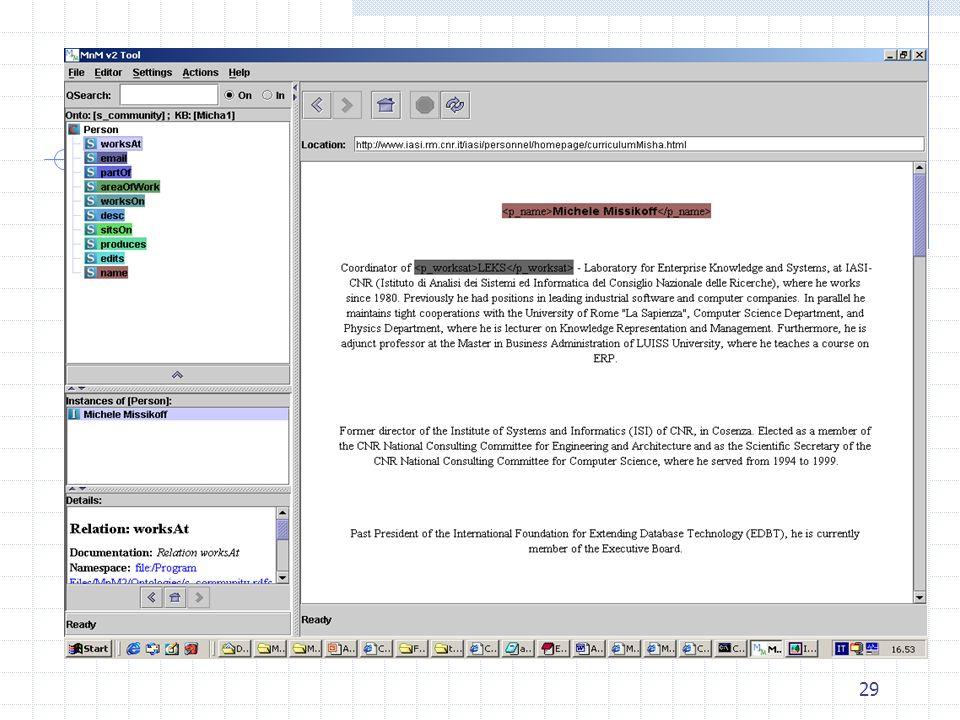 28 Mnm (caratteristiche generali) Browser Browser Html Browser dellontologia Mark-up del testo Apprendimento automatico (Amilcare) Annotazione semi-au