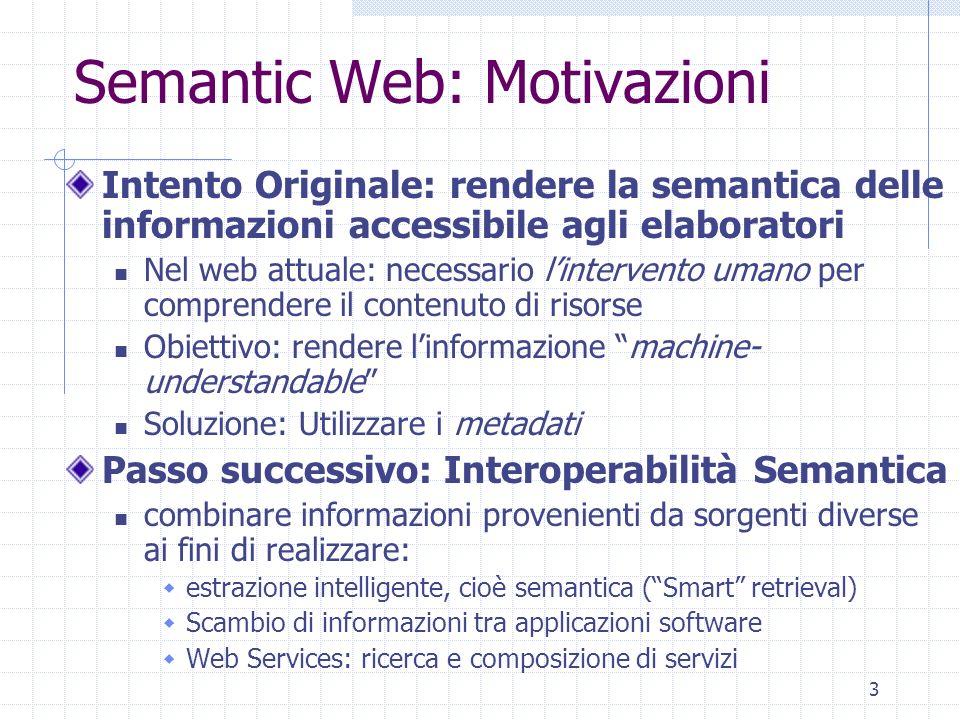 23 Ontomat Input : ontologia (DAML+OIL) pagina html Output : Pagina Html con annotazioni inserite nell header Istanze esportate (annotazione in DAML+OIL) Ontologia (DAML+OIL) Ontologia + Istanze (DAML+OIL).
