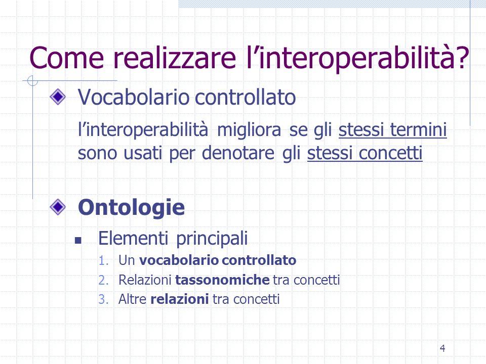 3 Semantic Web: Motivazioni Intento Originale: rendere la semantica delle informazioni accessibile agli elaboratori Nel web attuale: necessario linter