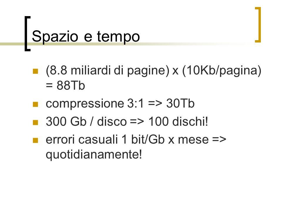 Spazio e tempo (8.8 miliardi di pagine) x (10Kb/pagina) = 88Tb compressione 3:1 => 30Tb 300 Gb / disco => 100 dischi! errori casuali 1 bit/Gb x mese =