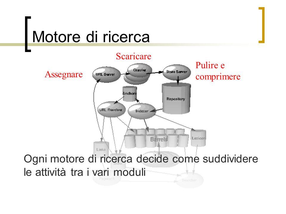 Motore di ricerca Scaricare Pulire e comprimere Assegnare Ogni motore di ricerca decide come suddividere le attività tra i vari moduli