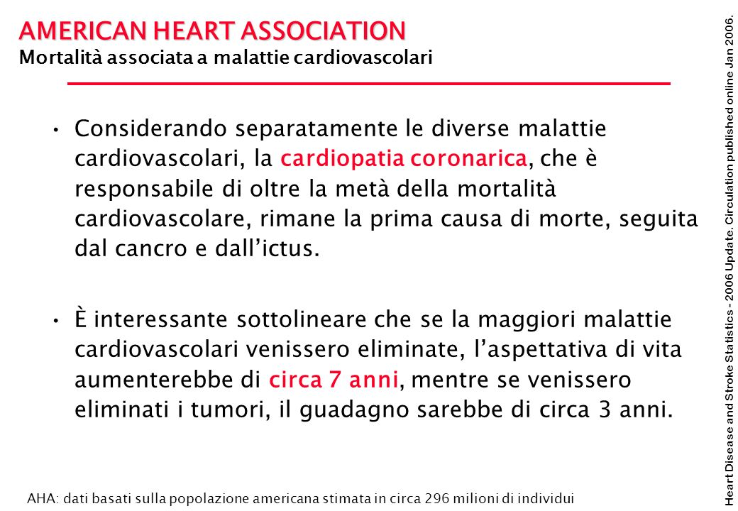 Heart Disease and Stroke Statistics - 2006 Update. Circulation published online Jan 2006. Considerando separatamente le diverse malattie cardiovascola